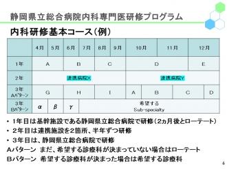 内科\内科募集HP用\スライド6