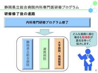 内科\内科募集HP用\スライド11